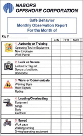 Figure 3 (left): Observation cards can help companies evaluate and keep count of hazards for the month. Each card contains universal symbols in order to create repetition to memory for employees. This also gives employers the ability to see if the provided training is helping their employees to improve.