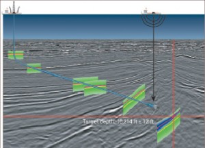The Schlumberger seismicVISION system reduces well-placement uncertainty.