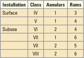 Table 1: For the study, BOPs were grouped into different classes  depending on the number of components.
