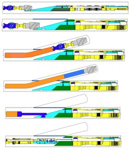 The installation process for the casing exit and multilateral casing junction can be seen in these images: First, run in hole inside the main cased wellbore. Second, land in liner hanger orientation profile. Third, mill the casing exit window in main cased wellbore and drill rathole into the open hole. Fourth, drill the open-hole lateral wellbore leg. Fifth, retrieve the whipstock portion of the combination whipstock and sealbore diverter. Finally, run wellbore cleanup tools for debris management around the whipstock sealbore diverter.