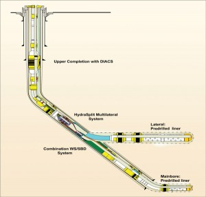 Figure 6: The first TAML Level 5 multilateral junction created using the combination whipstock and sealbore diverter system was installed in the Norwegian Sea