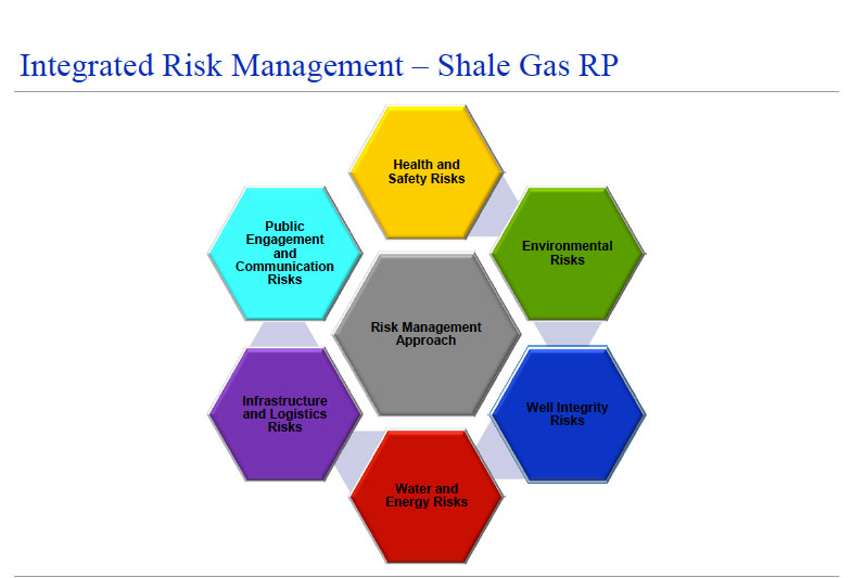 risk management approach A risk management process does not have to be complicated, following a simple seven step approach at the beginning of each project, the project team can prepare for whatever may occur.