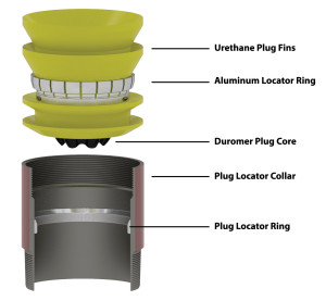 Figure 1: A 13 5/8-in. autofill float collar was part of a plug locator system used in a deepwater well in the Gulf of Mexico. The system provides a positive indication on the rig floor of the top cement plug's exact position in the casing string before the plug bumps.