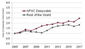 APAC-Deepwater-Growth-in-the-Global-Context