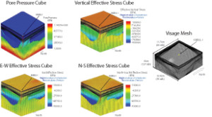 Analysis using a finite-element numerical model and 3D mechanical earth modeling simulator indicated significant variations in stress orientation and magnitude around the salt dome. The simulator also suggested stress in surrounding sediments located more than 1.5 km from the salt dome.