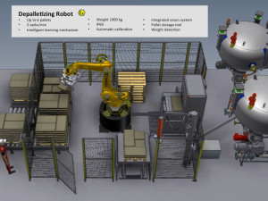 With real-time monitoring, the AutoMix project uses a depalletizing robot to help automate the drilling fluid mixing process. The robot has an integrated vision system to read the different pallets.
