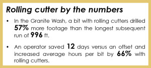 Rollingcutter-bythenumbers