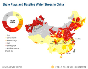 A report by the World Resources Institute states that variability in supply and demand for water – in places such as China, Argentina and the US – could impact shale resource development around the world. The study found that 38% of shale resources are in areas that are either arid or under high to extremely high levels of water stress; 19% are in areas of high or extremely high seasonal variability; and 15% are in locations exposed to high or extremely high drought severity. Courtesy of World Resources Institute
