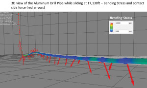 """SPE/IADC 173165: """"Successful Use of Aluminum Drill Pipe with Steerable Mud Motors: Case Study in Shale Plays."""""""