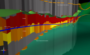 3D imaging built from data provided by the VisiTrak reservoir navigation and analysis service helps to identify approaching beds, boundaries and pay zones for optimized well placement.