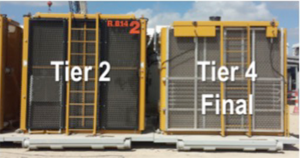 The 3512E, Caterpillar's Tier 4-compliant engine, has a similar skid size to the commonly used 3512C for an easier transition from Tier 2 to Tier 4 engines.