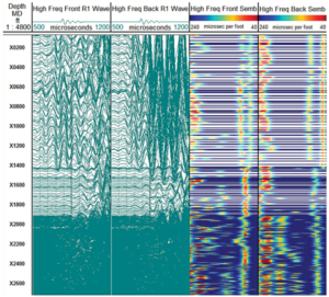 Figure 5 shows a TOC analysis plot presenting memory raw waveforms acquired during the trip-in pass in Case Study No. 1. A contrast can be identified at approximately X1,420 ft for the TOC.