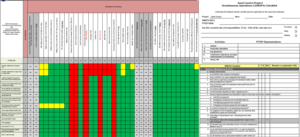 Figure 36 Example of SIMOPS risk matrix and SIMOPS checklist
