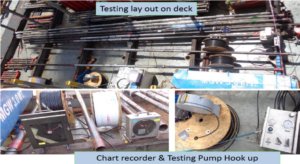 Figure 39 TRSCSSSV assembly pressure test and j-hook