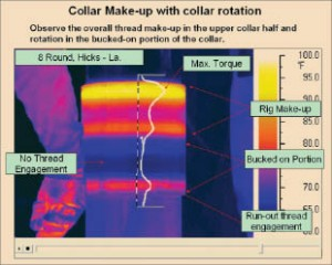 Figure 2 shows a connection with collar rotation that lacks the uniformity of the connection in Figure 1. The highest temperatures are on the edges where they shouldn't be. Worse still, there is a visible band of increased temperature in the bucked-on portion.