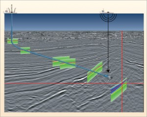Schlumberger's seismic-while-drilling service uses real-time  waveforms to image reflectors ahead of the drill bit while drilling.