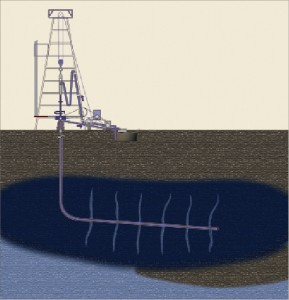 Figure 2: The number of generators a rig needs varies with the depth of the well; drilling long horizontal sections requires more power. With AC/DC SCR-powered rigs, generator sets can be added to match specific power requirements.