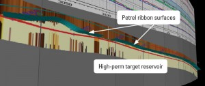 Figure 4: Advanced processing of the DTB mapping LWD data provided valuable information to refine the structural model for post-well evaluation.
