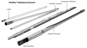"""Figure 5: Developed primarily for subsea installation, the Halliburton FlexRite system creates a hydraulically isolated level 5 junction. The junction is formed using """"D""""-shaped tubulars to allow a maximum flow area and accommodates lateral screen lengths of up to 2,000 meters. The system can be coupled with intelligent completions for remote control of the main bore and lateral."""