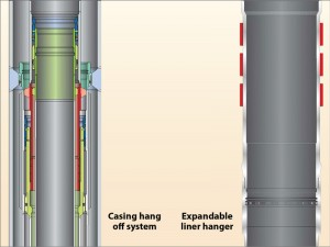 Figure 3: Comparing the complex conventional casing hang-off system and the simple large-bore expandable liner hanger, the expandable liner hanger reduces risks through redundant seals and high-torque capabilities.