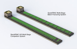 Compared with the QuickFRAC multi-stage system, the StackFRAC HD system provides a single entry point per stage. The QuickFRAC system uses limited entry technology to stimulate multiple stages with a single treatment from surface.