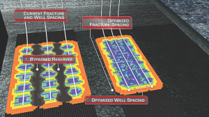 Pinnacle has developed an integrated sensor diagnostics service that combines far-field subsurface data, obtained using downhole microseismic sensors, surface microseismic imaging and micro-deformation monitoring, with near-wellbore measurements gained using fiber optics to produce a fracture calibration model. The model determines if a completion design or treatment method needs to be adjusted.