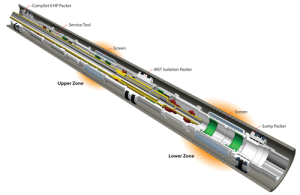 Superior's multizone, single-trip (MST) completion system is designed for deviated or horizontal wells. The system includes isolation packers, a screen with sliding sleeves and a frac-pack/gravel-pack sleeve to place sand or proppant. The system will be installed for Petrobras in June in the Campos Basin.