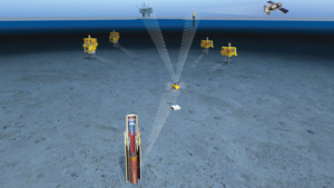 TechnipFMC's AMS utilizes an electromagnetic communication system to transmit data across the barriers of the wellhead. A transponder on the outside of the wellhead receives the signal and sends data via conventional open-water acoustic telemetry to an acoustic repeater, which sends an acoustic signal to a transceiver on the rig.